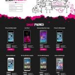 Telekom Black Friday 2015