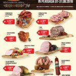 Sergiana Oferta si Produse Alimentare August 2018