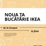 IKEA Ghid pentru Bucataria ta de la inceput la final 2020