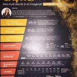 #AvonMagic Journey Flyer pentru Lideri si Reprezentanti 2019 – 2020